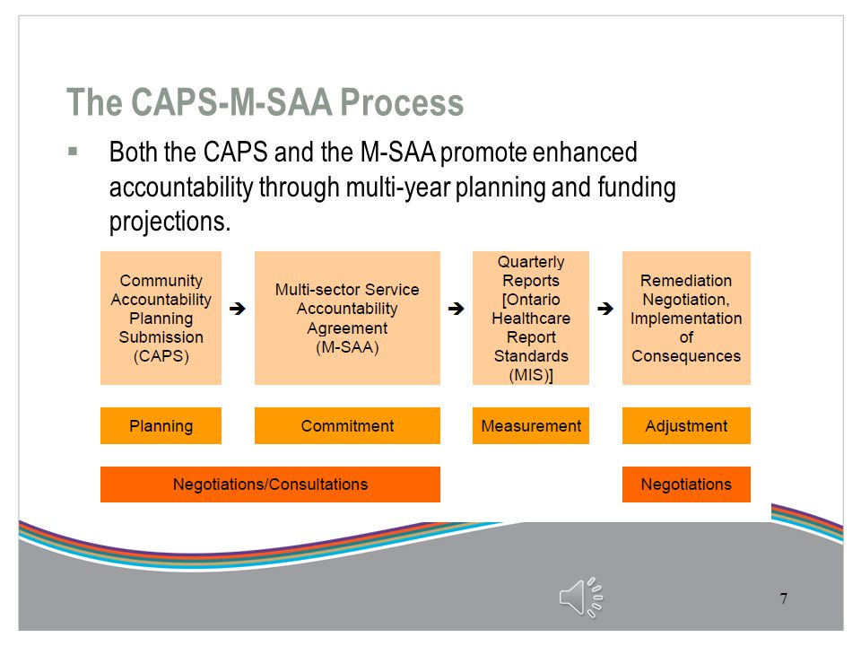 2014-17 M-SAA Overview  Multi-sector Accountability Agreements (M-SAA) for a three year period effective April 1, 2014 to March 31, 2017  The M-SAA