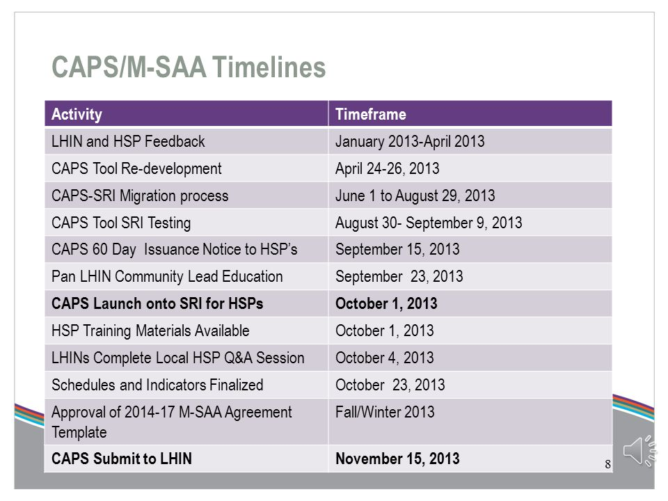 The CAPS-M-SAA Process  Both the CAPS and the M-SAA promote enhanced accountability through multi-year planning and funding projections.