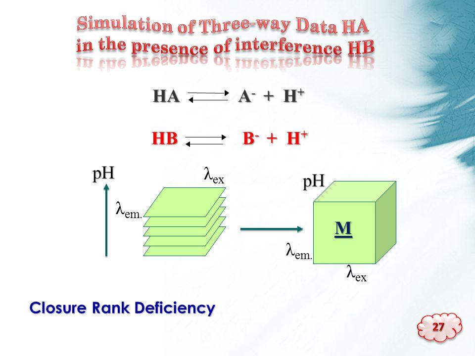 HA A - + H + HB B - + H + Closure Rank Deficiency λ em. λ ex M pH λ em. pH