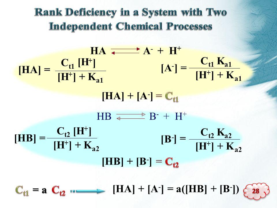 = a [HA] + [A - ] = a([HB] + [B - ]) [HB] + [B - ] [HB] = C t2 [H + ] [H + ] + K a2 CK [B - ] = t2a2 [H + ] + K a2 HB B - + H + [HA] = C t1 [H + ] [H + ] + K a1 CK [A - ] = t1a1 [H + ] + K a1 HA A - + H + [HA] + [A - ]