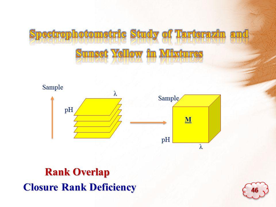 M Sample pH Sample pH λ λ Rank Overlap Closure Rank Deficiency
