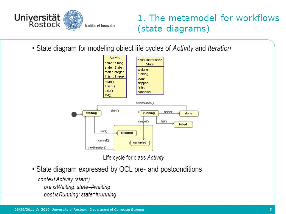 5 1. The metamodel for workflows (state diagrams) State diagram for modeling object life cycles of Activity and Iteration State diagram expressed by O