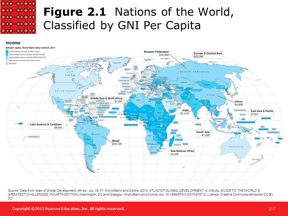 Copyright ©2015 Pearson Education, Inc. All rights reserved.2-7 Figure 2.1 Nations of the World, Classified by GNI Per Capita Source: Data from Atlas