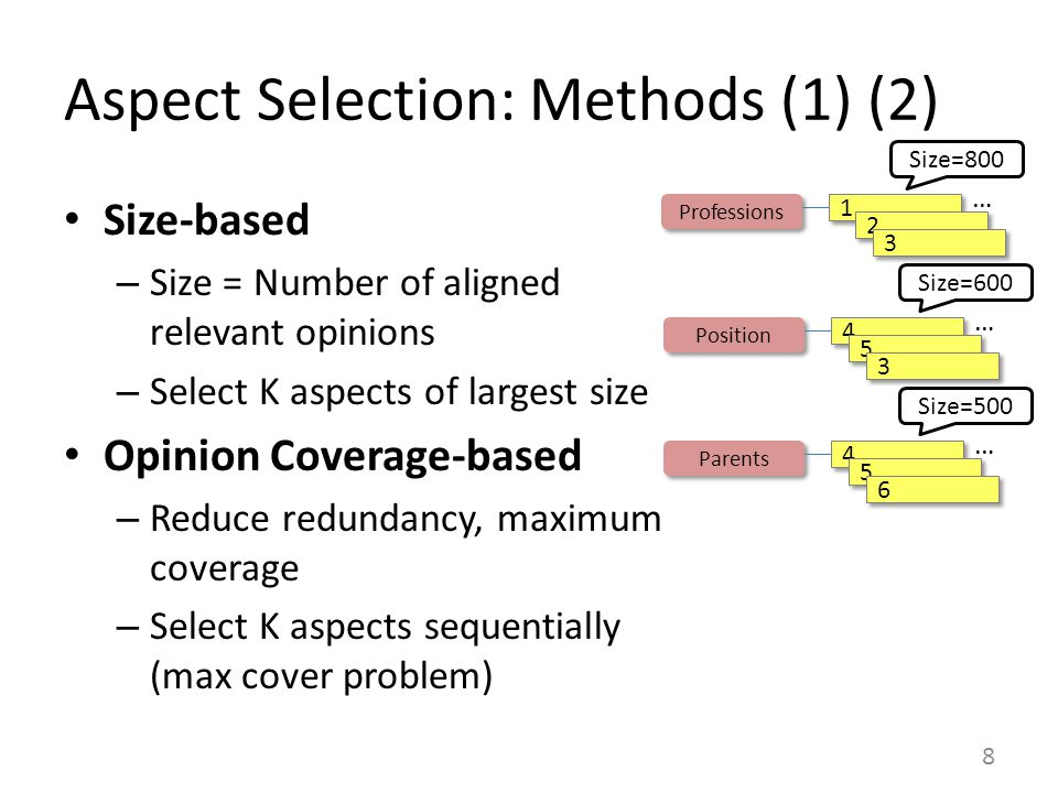Aspect Selection: Methods (1) (2) Size-based – Size = Number of aligned relevant opinions – Select K aspects of largest size Opinion Coverage-based – Reduce redundancy, maximum coverage – Select K aspects sequentially (max cover problem) Professions 1 1 2 2 3 3 … Position 4 4 5 5 3 3 … Size=800 Size=600 8 Parents 4 4 5 5 6 6 … Size=500
