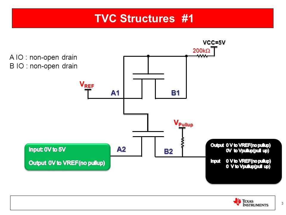 TVC Structures #1 3 200k  B1A1 V REF A2 B2 VCC=5V A IO : non-open drain B IO : non-open drain V Pullup
