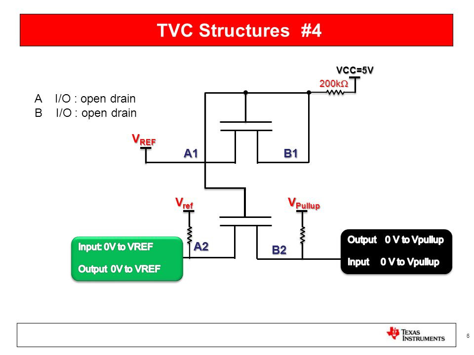 TVC Structures #4 6 200k  B1A1 V REF A2 B2 VCC=5V V Pullup A I/O : open drain B I/O : open drain V ref
