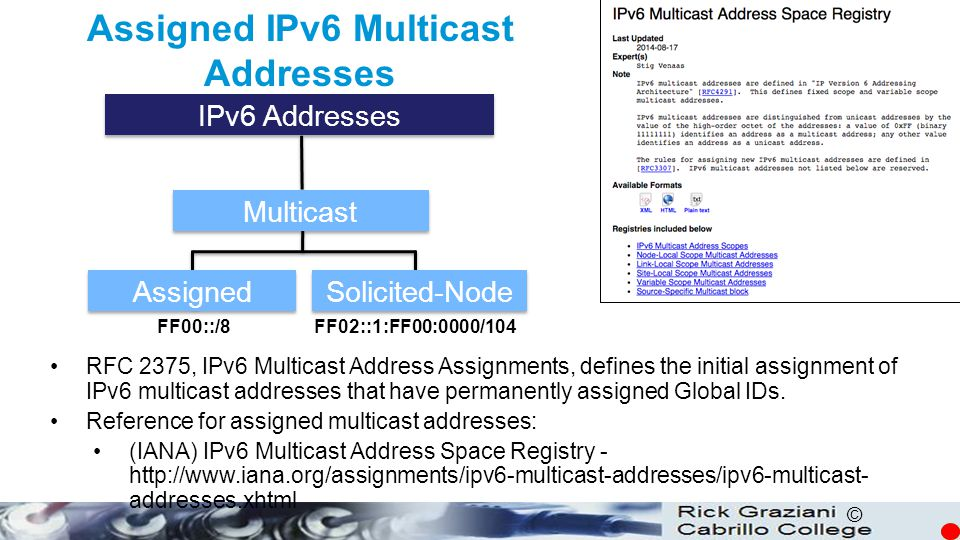 © Assigned IPv6 Multicast Addresses IPv6 Addresses FF00::/8FF02::1:FF00:0000/104 Multicast Assigned Solicited-Node RFC 2375, IPv6 Multicast Address As