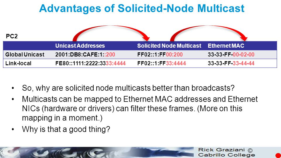 © So, why are solicited node multicasts better than broadcasts? Multicasts can be mapped to Ethernet MAC addresses and Ethernet NICs (hardware or driv