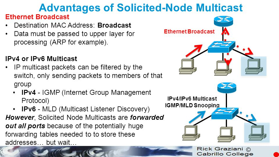 © Ethernet Broadcast Destination MAC Address: Broadcast Data must be passed to upper layer for processing (ARP for example). IPv4 or IPv6 Multicast IP