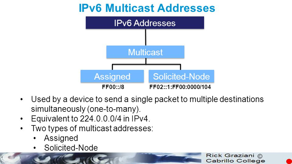 © IPv6 Multicast Addresses IPv6 Addresses FF00::/8FF02::1:FF00:0000/104 Multicast Assigned Solicited-Node Used by a device to send a single packet to