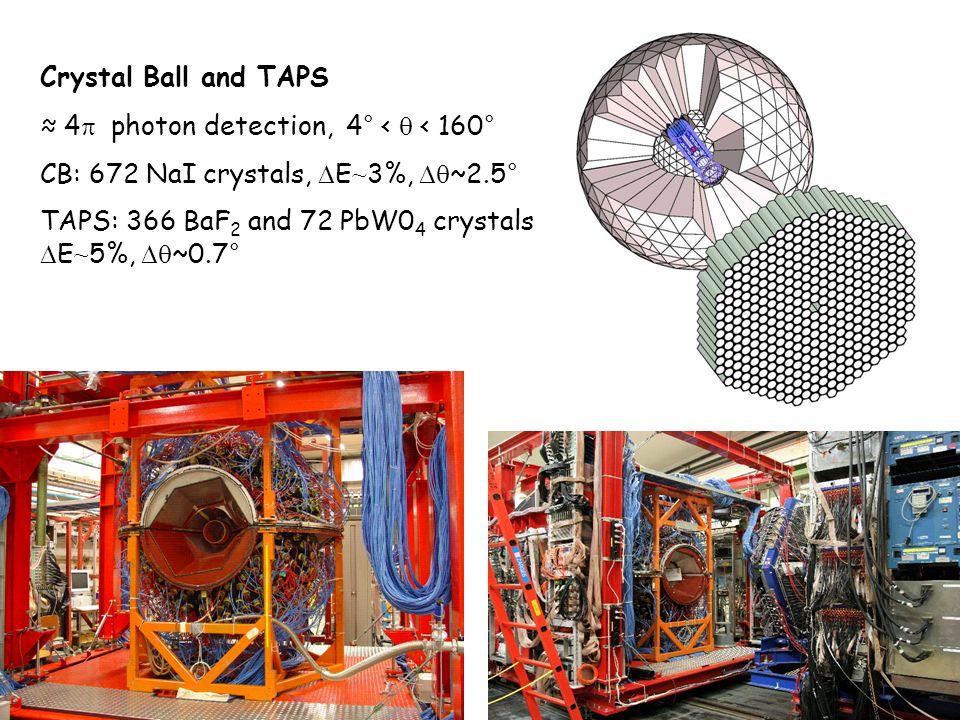 Crystal Ball and TAPS ≈ 4  photon detection, 4° <  < 160° CB: 672 NaI crystals,  E ~ 3%,  ~2.5° TAPS: 366 BaF 2 and 72 PbW0 4 crystals  E ~ 5%,