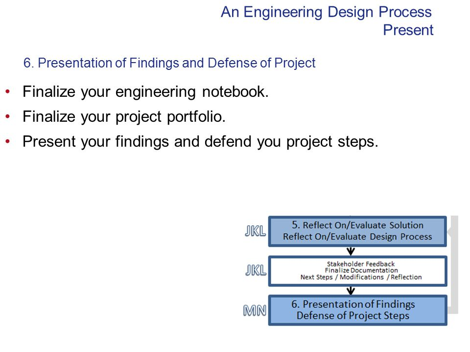 6. Presentation of Findings and Defense of Project Finalize your engineering notebook.