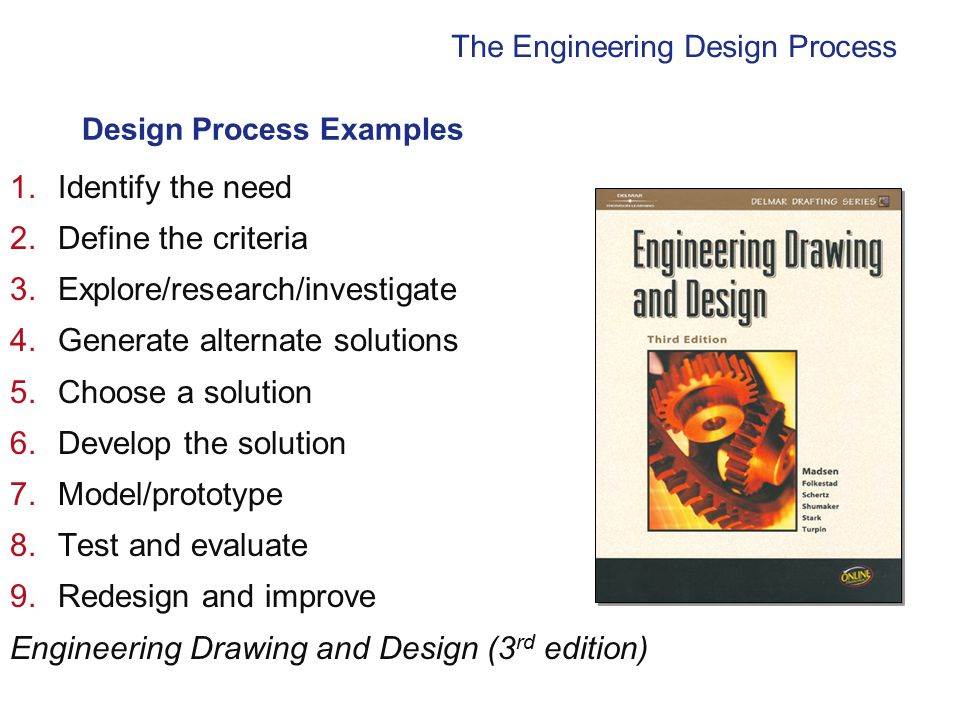 An Engineering Design Process Engineering Design Process PLTW - Engineering Design & Development 1.Define and Justify Problem 2.Generate Multiple Solutions 3.Select and Develop Solution 4.Construct and Test Prototype 5.Reflect and Evaluate 6.Present Results