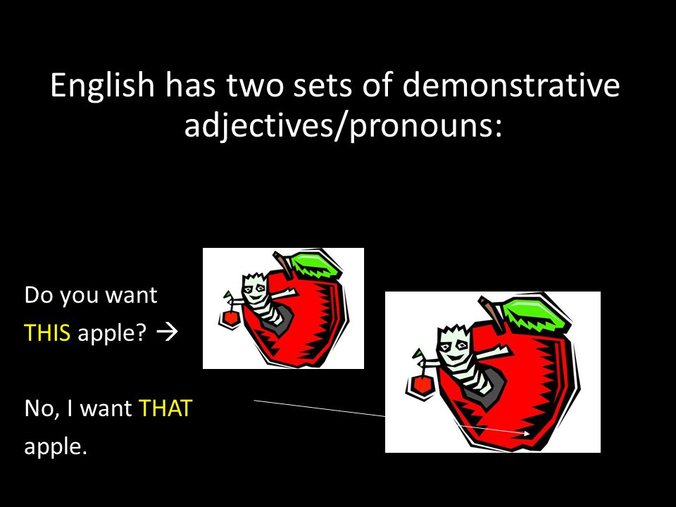 English has two sets of demonstrative adjectives/pronouns: Do you want THIS apple.