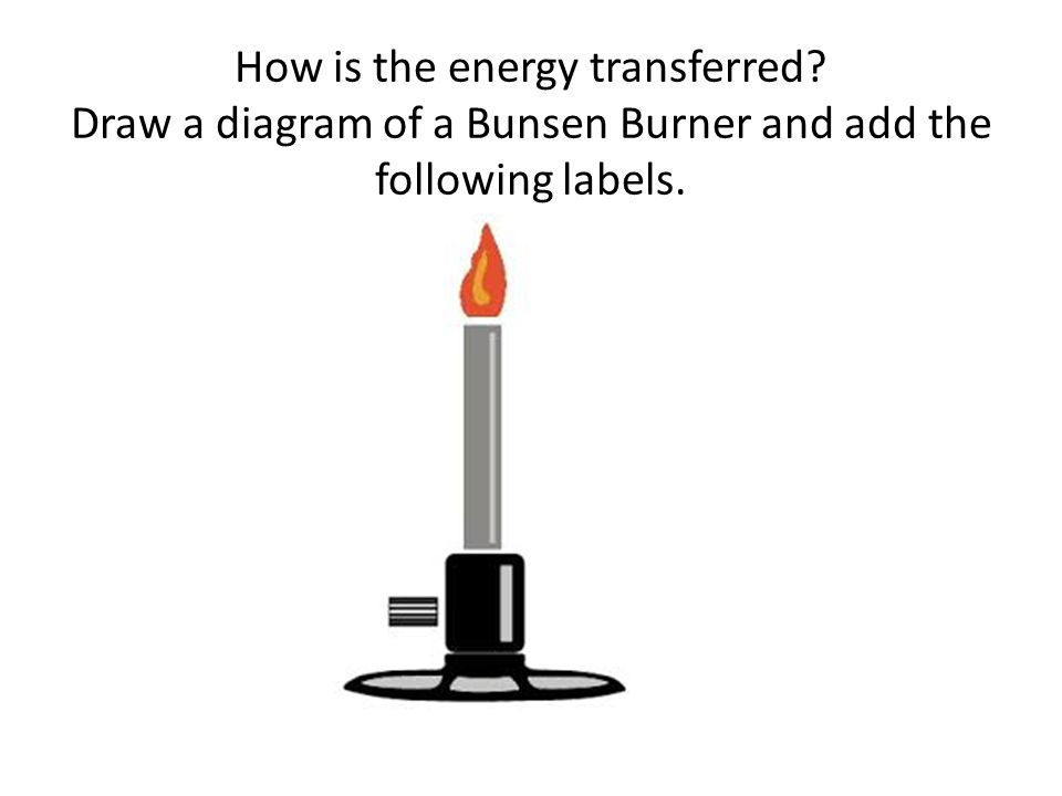How is the energy transferred.Hot Air (NOT HEAT) rises because it is less dense.
