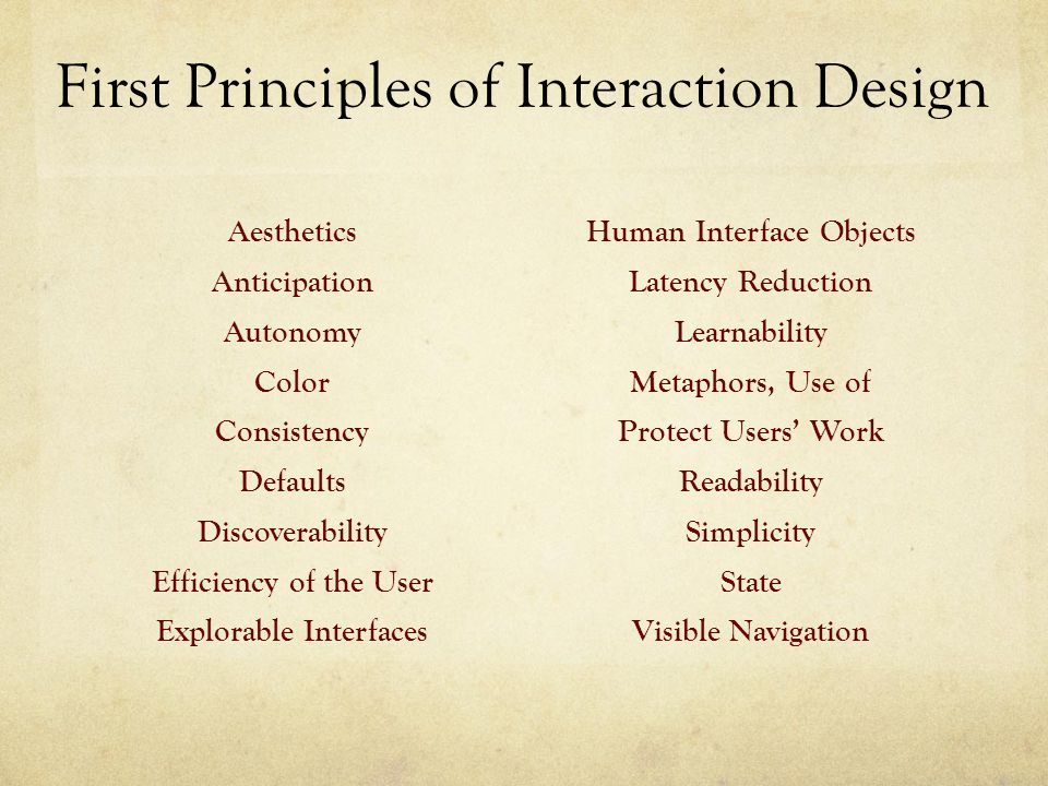 First Principles of Interaction Design Aesthetics Anticipation Autonomy Color Consistency Defaults Discoverability Efficiency of the User Explorable Interfaces Human Interface Objects Latency Reduction Learnability Metaphors, Use of Protect Users' Work Readability Simplicity State Visible Navigation
