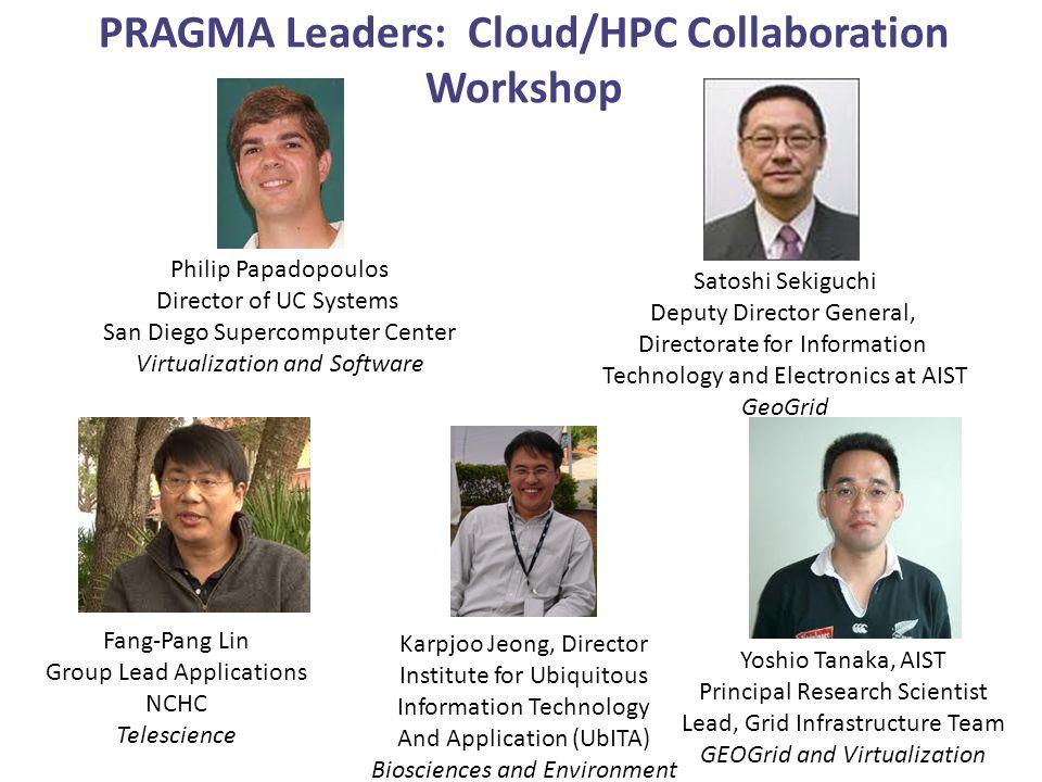 Thank You University of Hong Kong Computer Centre HKU All Participants