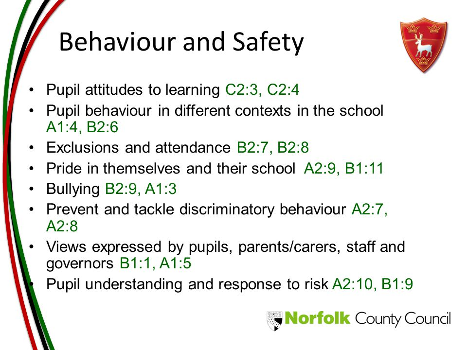 Behaviour and Safety Pupil attitudes to learning C2:3, C2:4 Pupil behaviour in different contexts in the school A1:4, B2:6 Exclusions and attendance B2:7, B2:8 Pride in themselves and their school A2:9, B1:11 Bullying B2:9, A1:3 Prevent and tackle discriminatory behaviour A2:7, A2:8 Views expressed by pupils, parents/carers, staff and governors B1:1, A1:5 Pupil understanding and response to risk A2:10, B1:9