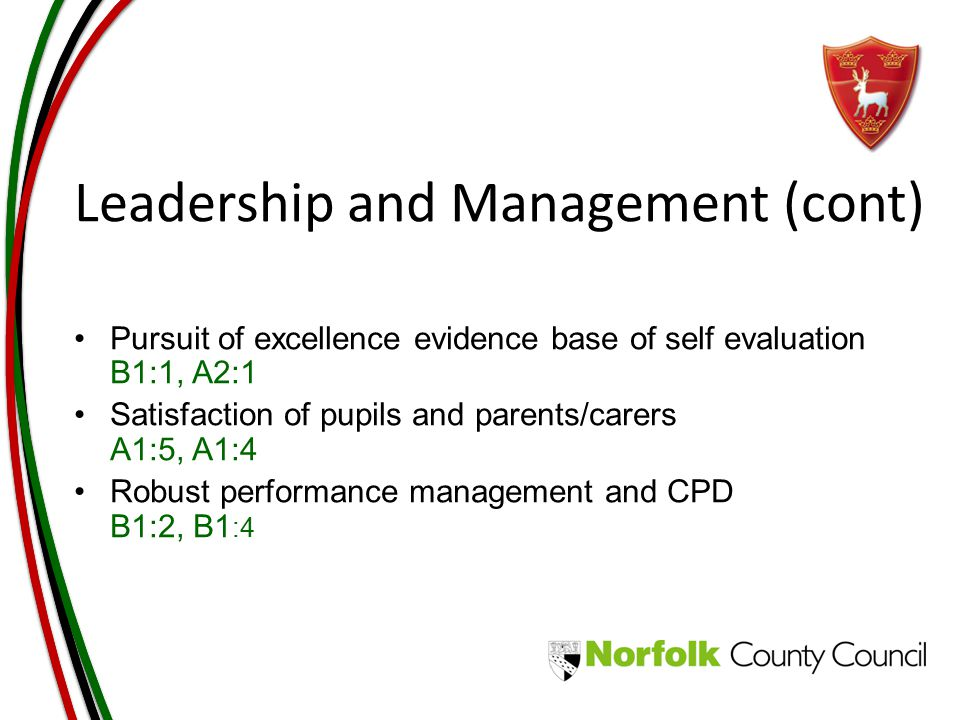 Leadership and Management (cont) Pursuit of excellence evidence base of self evaluation B1:1, A2:1 Satisfaction of pupils and parents/carers A1:5, A1:4 Robust performance management and CPD B1:2, B1 :4