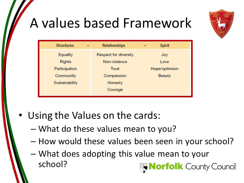 A values based Framework Using the Values on the cards: – What do these values mean to you.