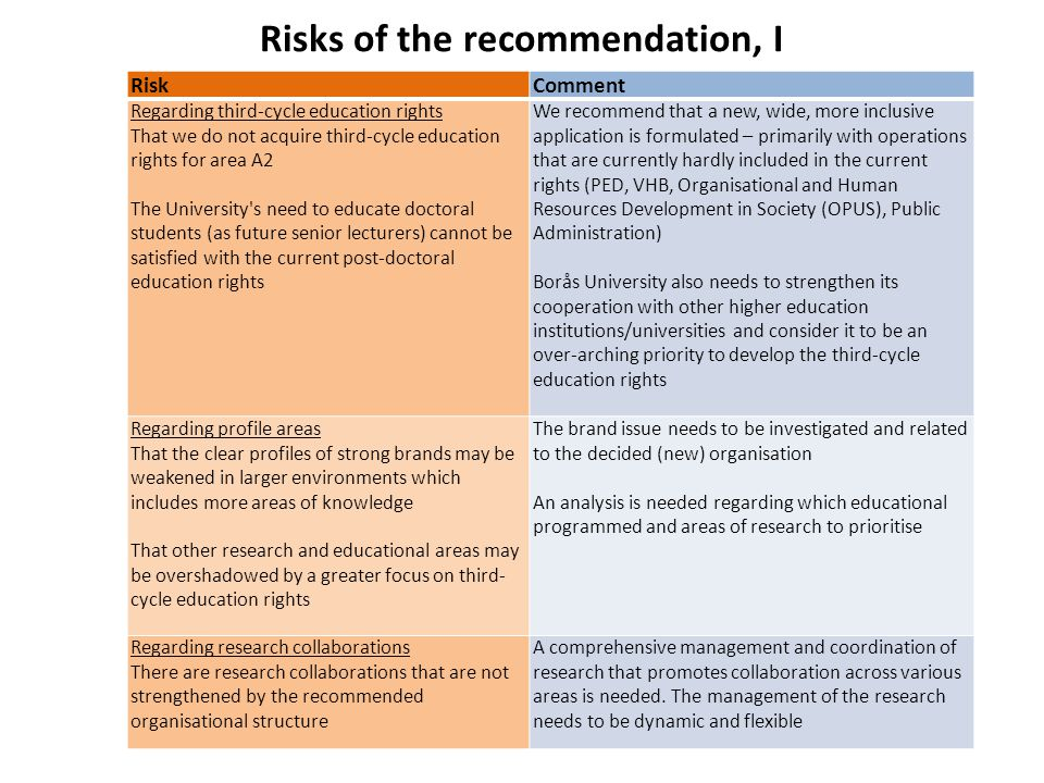 Risks of the recommendation, I RiskComment Regarding third-cycle education rights That we do not acquire third-cycle education rights for area A2 The University s need to educate doctoral students (as future senior lecturers) cannot be satisfied with the current post-doctoral education rights We recommend that a new, wide, more inclusive application is formulated – primarily with operations that are currently hardly included in the current rights (PED, VHB, Organisational and Human Resources Development in Society (OPUS), Public Administration) Borås University also needs to strengthen its cooperation with other higher education institutions/universities and consider it to be an over-arching priority to develop the third-cycle education rights Regarding profile areas That the clear profiles of strong brands may be weakened in larger environments which includes more areas of knowledge That other research and educational areas may be overshadowed by a greater focus on third- cycle education rights The brand issue needs to be investigated and related to the decided (new) organisation An analysis is needed regarding which educational programmed and areas of research to prioritise Regarding research collaborations There are research collaborations that are not strengthened by the recommended organisational structure A comprehensive management and coordination of research that promotes collaboration across various areas is needed.