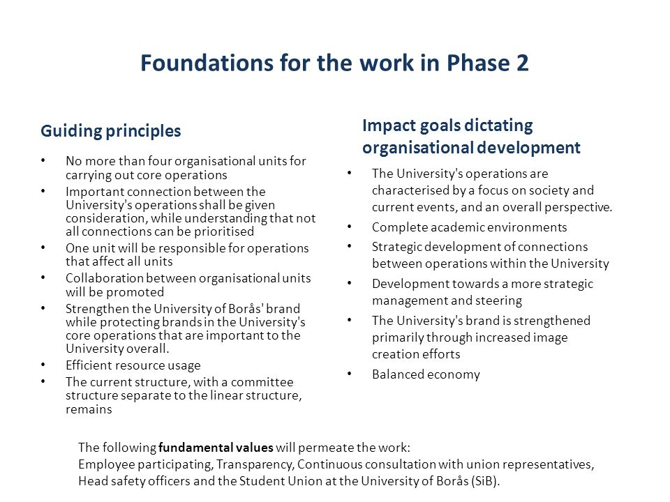 Foundations for the work in Phase 2 Guiding principles No more than four organisational units for carrying out core operations Important connection between the University s operations shall be given consideration, while understanding that not all connections can be prioritised One unit will be responsible for operations that affect all units Collaboration between organisational units will be promoted Strengthen the University of Borås brand while protecting brands in the University s core operations that are important to the University overall.