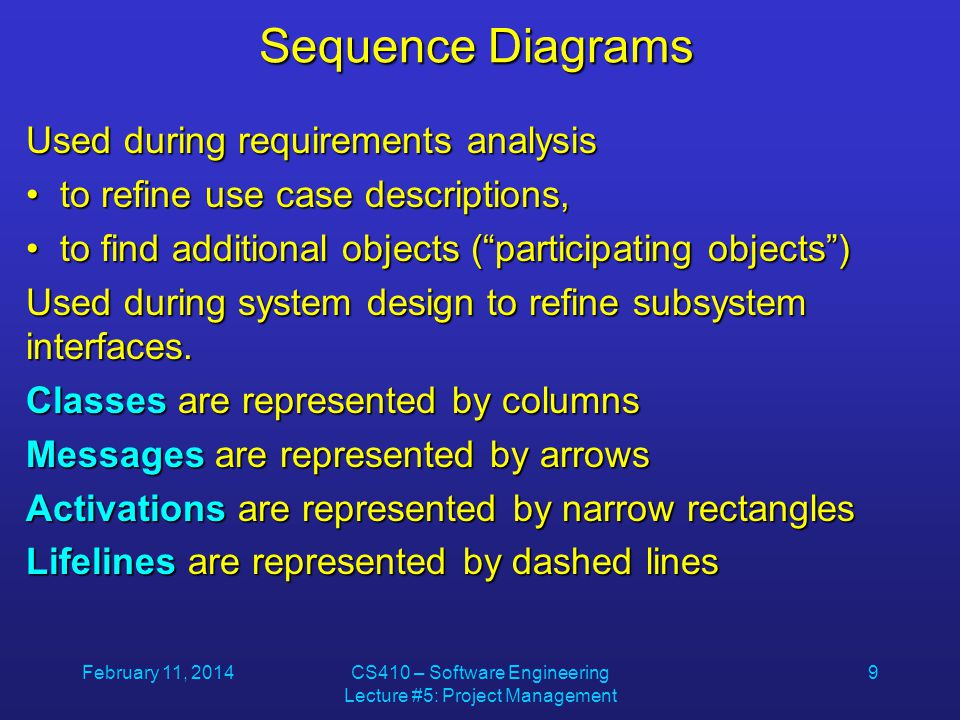 February 11, 2014CS410 – Software Engineering Lecture #5: Project Management 9 Sequence Diagrams Used during requirements analysis to refine use case descriptions, to refine use case descriptions, to find additional objects ( participating objects ) to find additional objects ( participating objects ) Used during system design to refine subsystem interfaces.