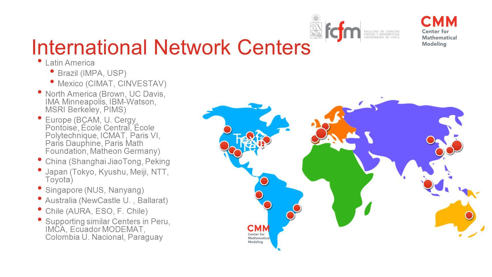 International Network Centers Latin America Brazil (IMPA, USP) Mexico (CIMAT, CINVESTAV) North America (Brown, UC Davis, IMA Minneapolis, IBM-Watson, MSRI Berkeley, PIMS) Europe (BCAM, U.