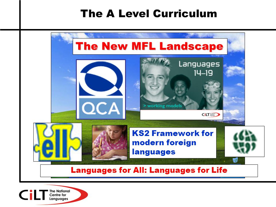 The A Level Curriculum The New MFL Landscape Languages for All: Languages for Life KS2 Framework for modern foreign languages