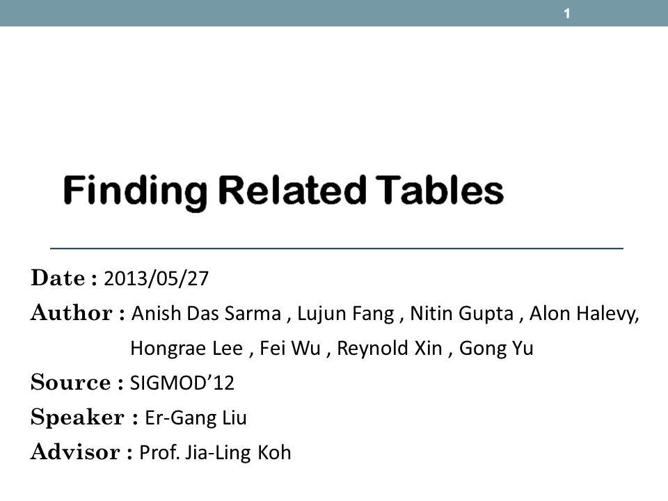 Date : 2013/05/27 Author : Anish Das Sarma, Lujun Fang, Nitin Gupta, Alon Halevy, Hongrae Lee, Fei Wu, Reynold Xin, Gong Yu Source : SIGMOD'12 Speaker : Er-Gang Liu Advisor : Prof.