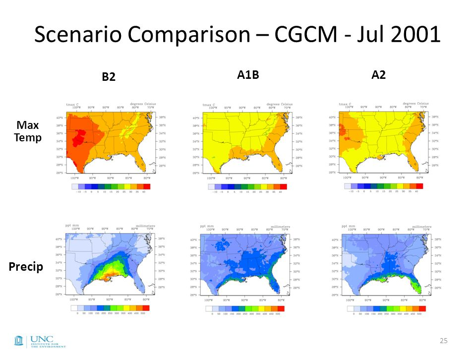 Scenario Comparison – CGCM - Jul 2001 Max Temp B2 A2A1B Precip 25