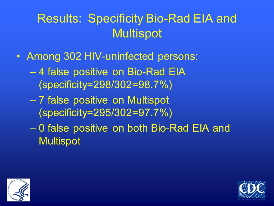 Results: Specificity Bio-Rad EIA and Multispot Among 302 HIV-uninfected persons: –4 false positive on Bio-Rad EIA (specificity=298/302=98.7%) –7 false