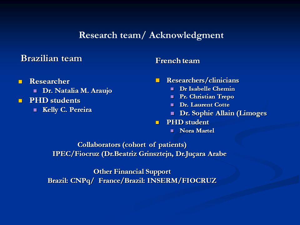 Brazilian team Brazilian team Researcher Researcher Dr. Natalia M. Araujo Dr. Natalia M. Araujo PHD students PHD students Kelly C. Pereira Kelly C. Pe
