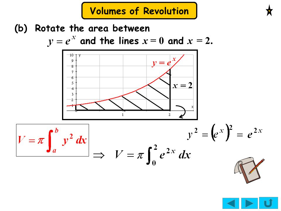 Volumes of Revolution (b) Rotate the area between and the lines x = 0 and x = 2.