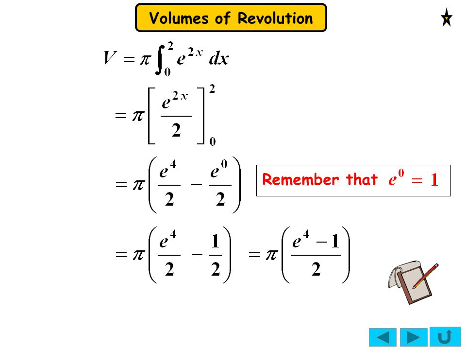 Volumes of Revolution Remember that