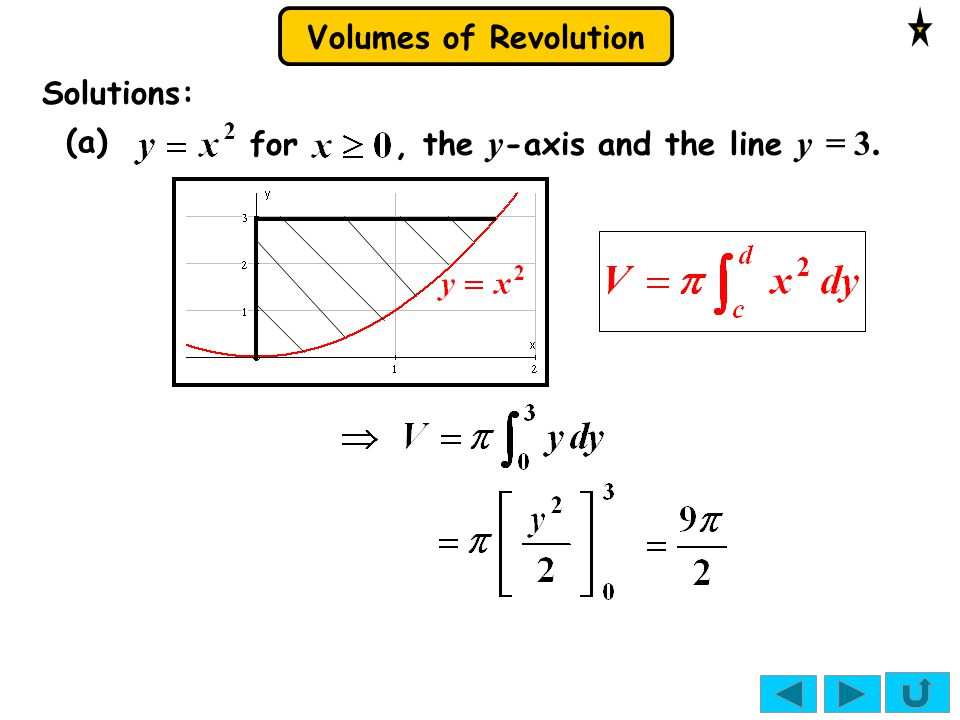 Volumes of Revolution Solutions: (a) for, the y -axis and the line y = 3.