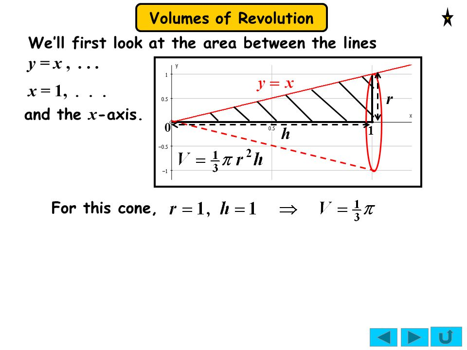 Volumes of Revolution 0 1 r h For this cone, We'll first look at the area between the lines y = x,...