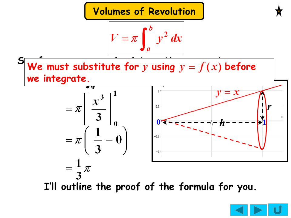 Volumes of Revolution r h 01 So, for our cone, using integration, we get We must substitute for y using before we integrate.