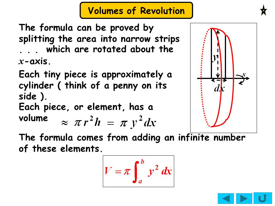 Volumes of Revolution x The formula for the volume found by rotating any area about the x -axis is a and b are the x -coordinates at the left- and right- hand edges of the area.