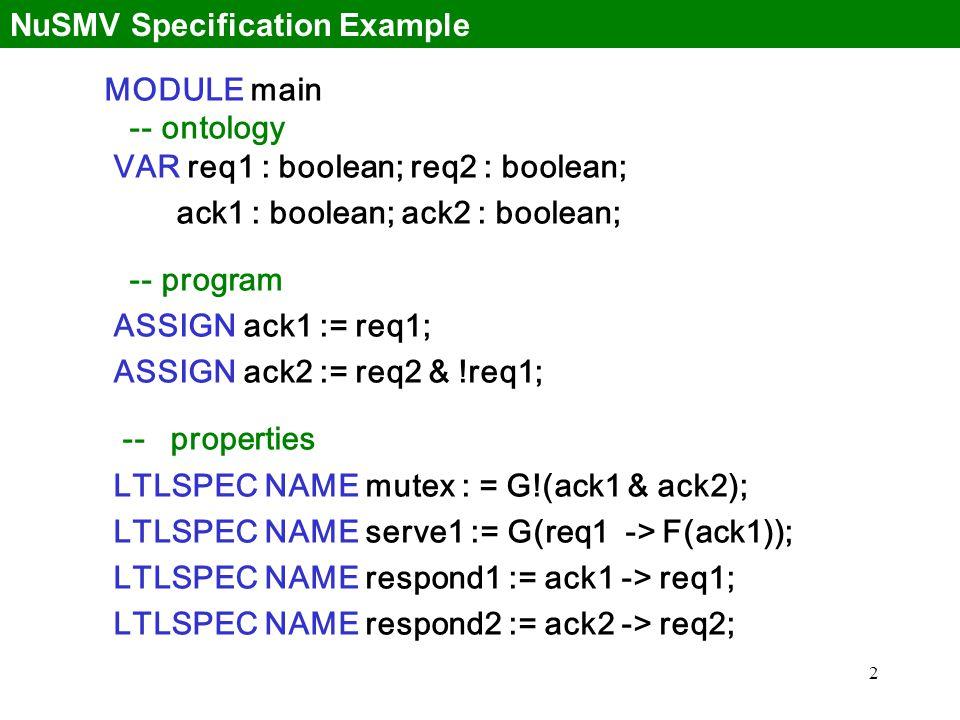 2 MODULE main -- ontology VAR req1 : boolean; req2 : boolean; ack1 : boolean; ack2 : boolean; -- program ASSIGN ack1 := req1; ASSIGN ack2 := req2 & !req1; -- properties LTLSPEC NAME mutex : = G!(ack1 & ack2); LTLSPEC NAME serve1 := G(req1 -> F(ack1)); LTLSPEC NAME respond1 := ack1 -> req1; LTLSPEC NAME respond2 := ack2 -> req2; NuSMV Specification Example