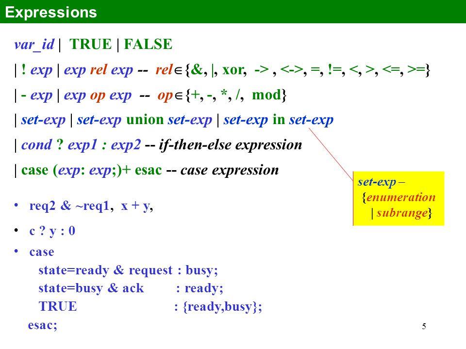 5 var_id | TRUE | FALSE | ! exp | exp rel exp -- rel  {&, |, xor, ->,, =, !=,, =} | - exp | exp op exp -- op  {+, -, *, /, mod} | set-exp | set-exp