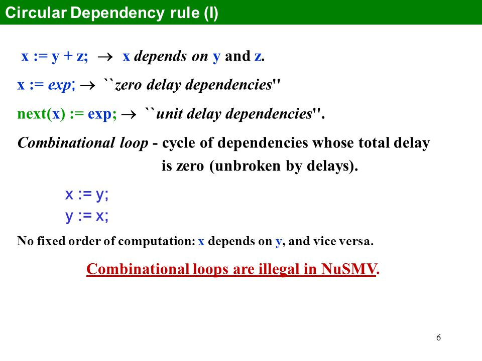 6 x := y + z;  x depends on y and z.