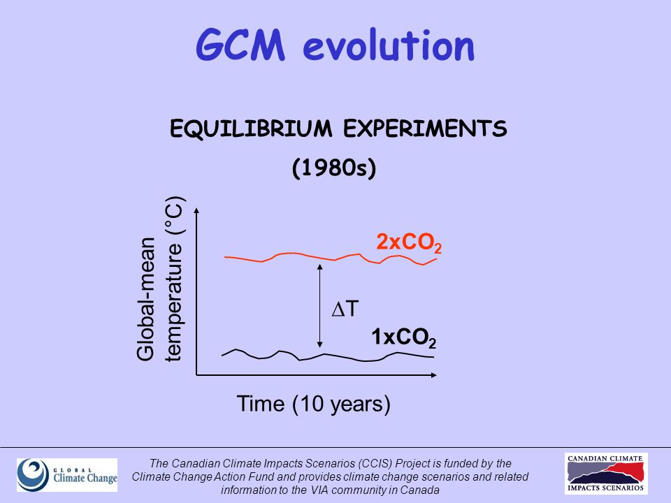 The Canadian Climate Impacts Scenarios (CCIS) Project is funded by the Climate Change Action Fund and provides climate change scenarios and related information to the VIA community in Canada GCM evolution EQUILIBRIUM EXPERIMENTS (1980s) Time (10 years) Global-mean temperature (°C) TT 2xCO 2 1xCO 2