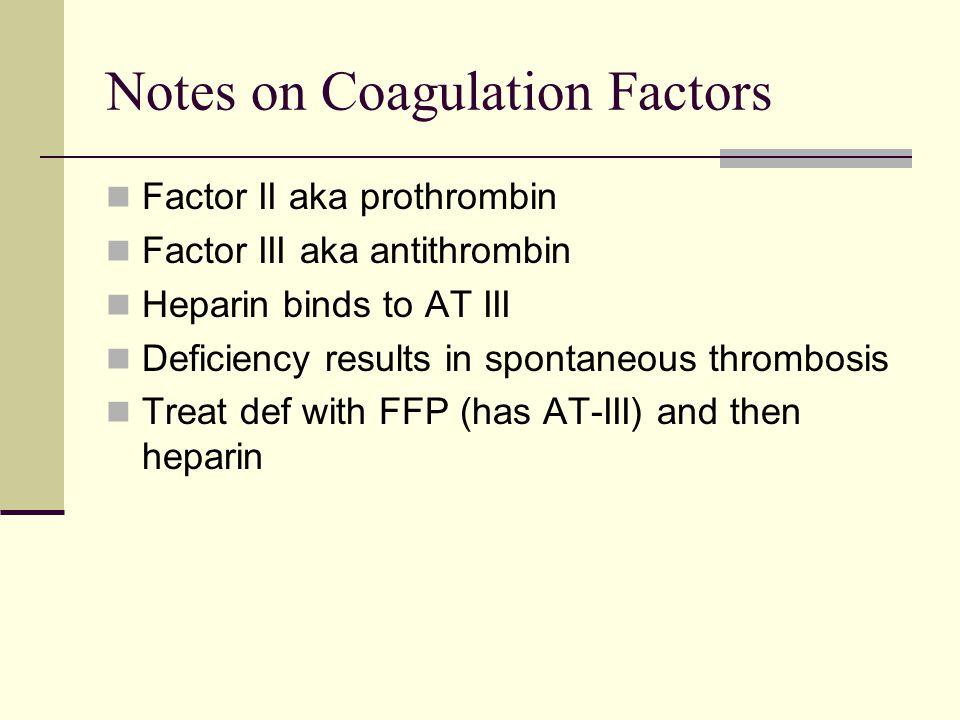 Notes on Coagulation Factors Factors V-labile factor Factor VI – shortest half life.