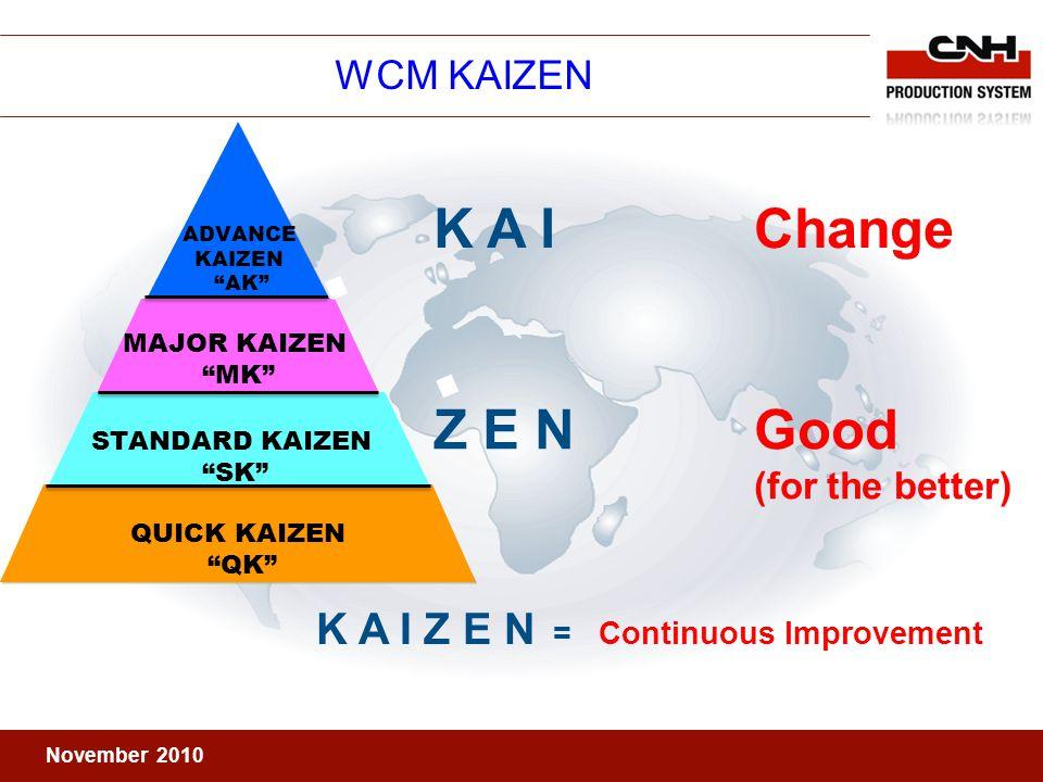 November 2010 Change Good (for the better) K A I Z E N = Continuous Improvement Z E N K A I QUICK KAIZEN QK STANDARD KAIZEN SK MAJOR KAIZEN MK ADVANCE KAIZEN AK WCM KAIZEN