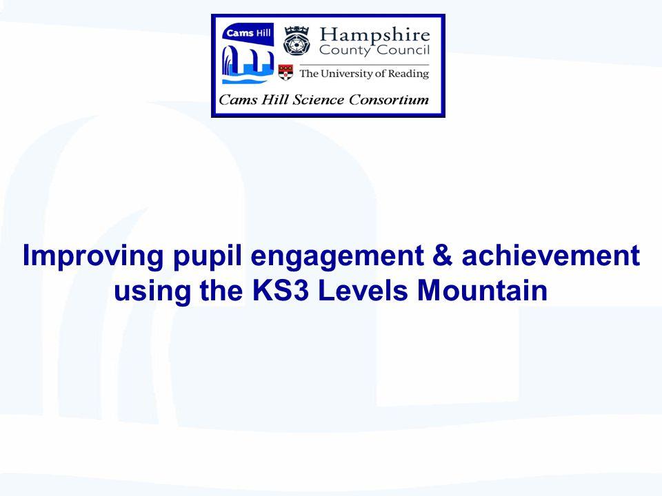 © CHSC 2004 Improving pupil engagement & achievement using the KS3 Levels Mountain