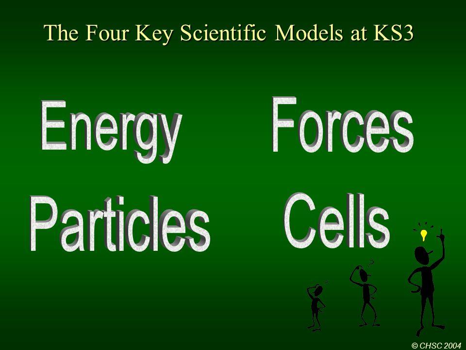© CHSC 2004 The Four Key Scientific Models at KS3