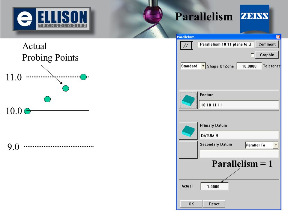 11.0 9.0 Actual Probing Points Parallelism = 1 10.0 Parallelism
