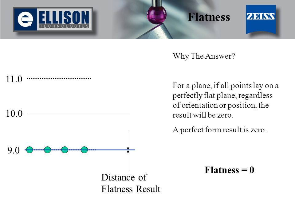 11.0 9.0 Why The Answer? For a plane, if all points lay on a perfectly flat plane, regardless of orientation or position, the result will be zero. A p