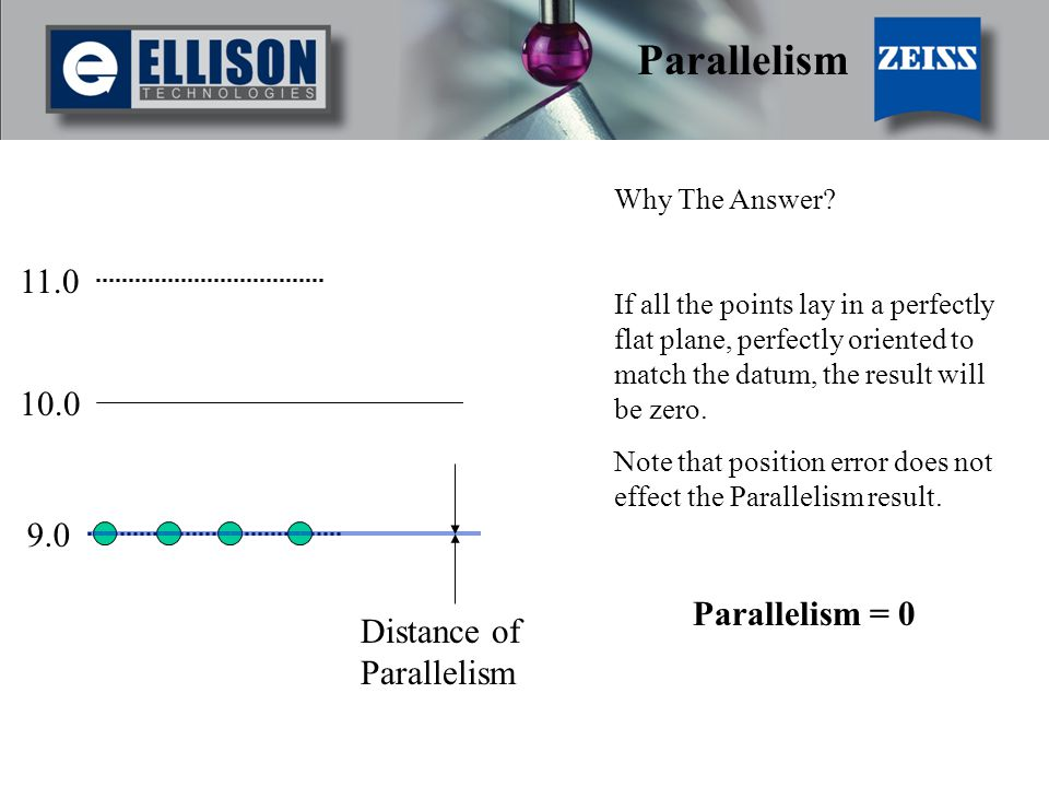 11.0 9.0 Distance of Parallelism 10.0 Parallelism Parallelism = 0 Why The Answer? If all the points lay in a perfectly flat plane, perfectly oriented